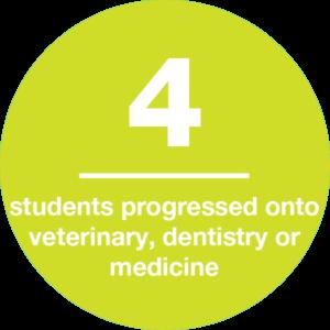 4 students progressed onto veterinary, dentistry or medicine