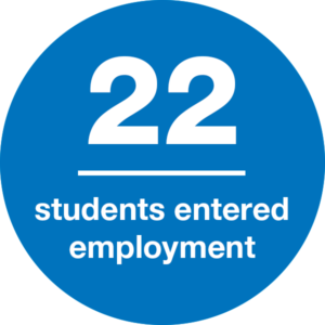 22 students entered employment
