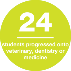 24 students progressed onto veterinary, dentistry or medicine