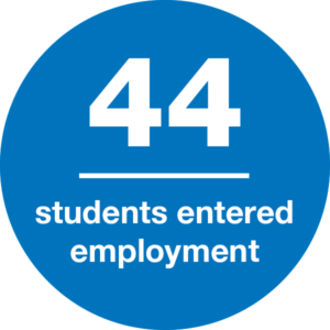 44 students entered employment