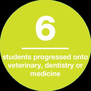 6 students progressed onto veterinary, dentistry or medicine