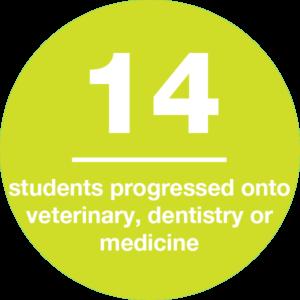 14 students progressed onto veterinary, dentistry or medicine