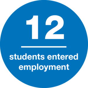 12 students entered employment