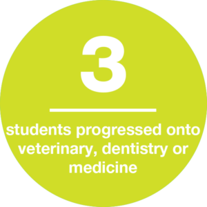 3 students progressed onto veterinary, dentistry or medicine