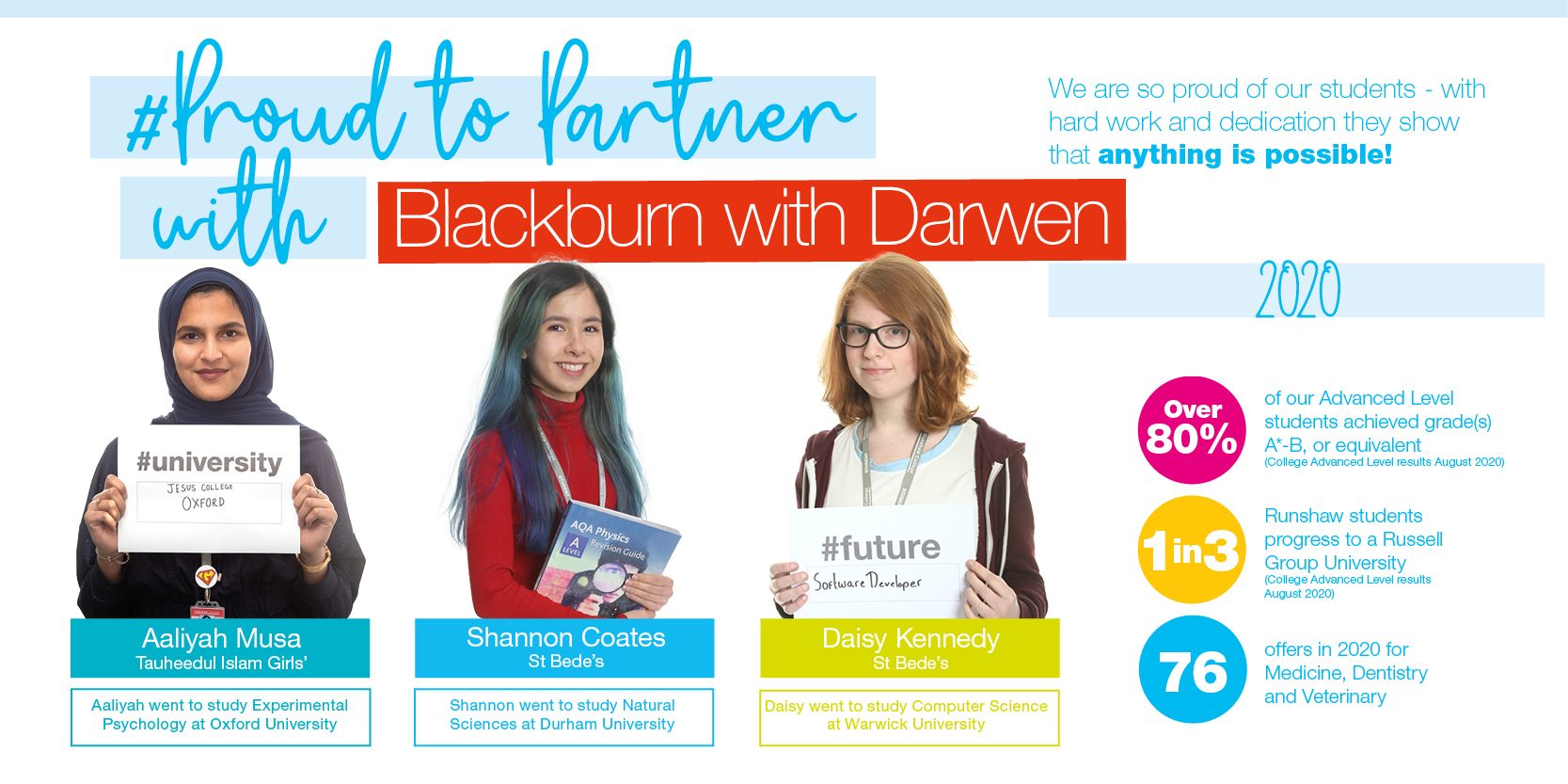 proud to partner with Blackburn with Darwen