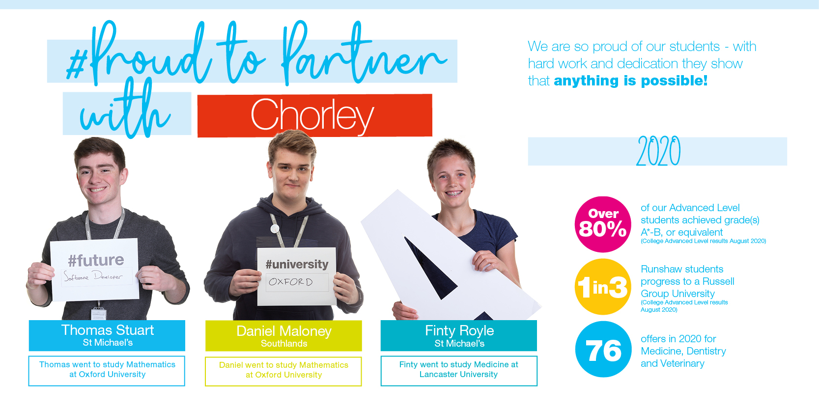 Proud to partner with Chorley