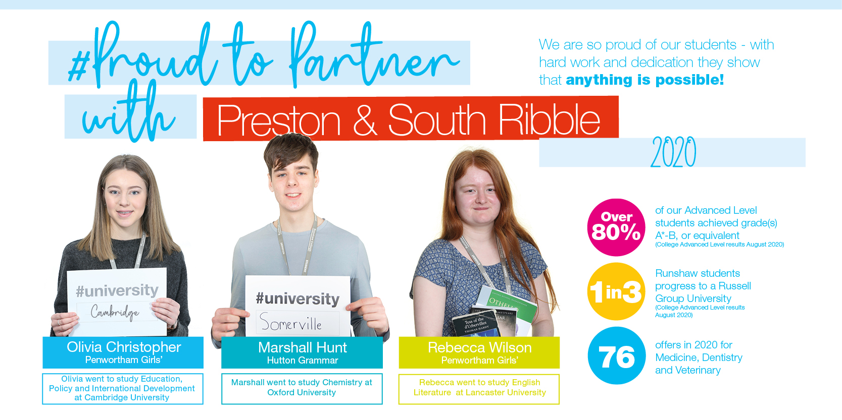 Proud to partner with Preston & South Ribble