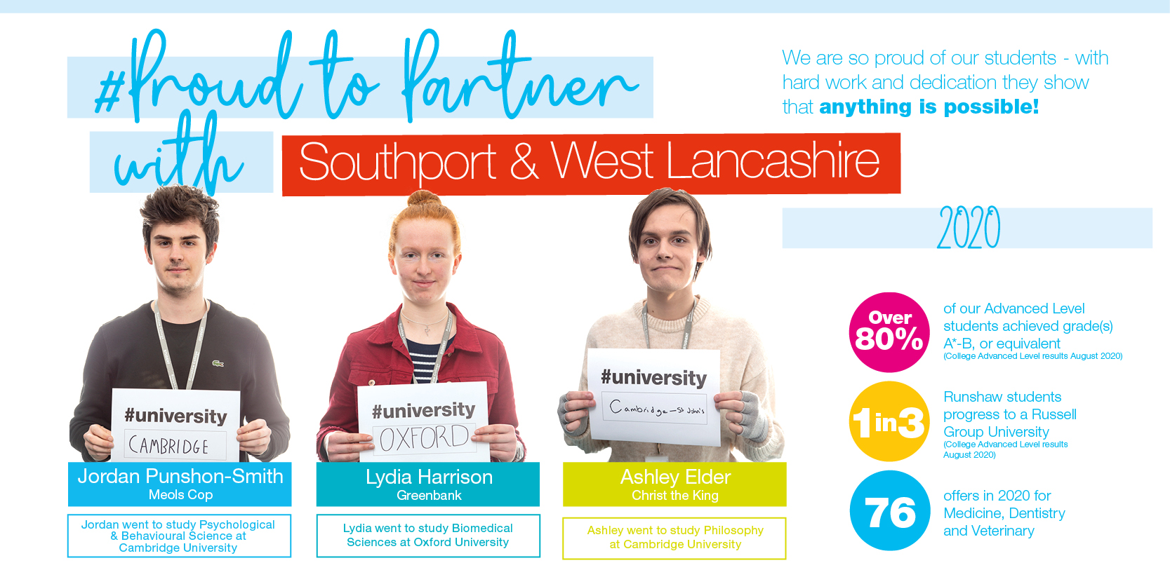 Proud to partner with Southport & West Lancashire