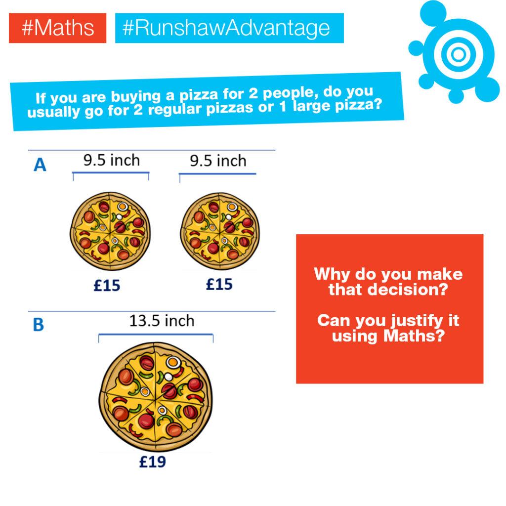 Runshaw Maths Puzzle
