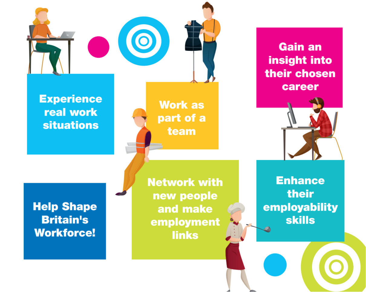 Graphic showing a list of work placement benefits