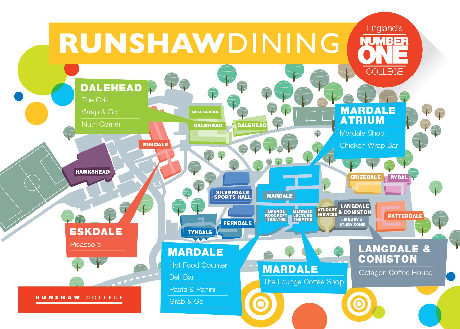 Runshaw Dining